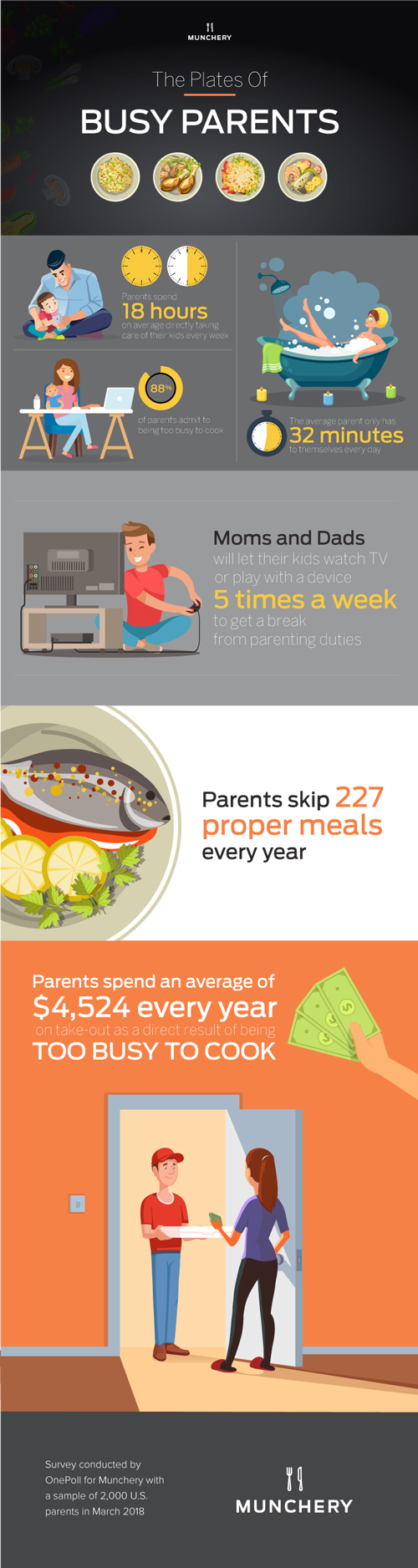 Munchery-Busy-parents-V2.jpg