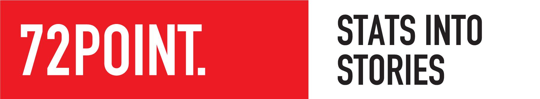 72Point-logo-slogan.jpg