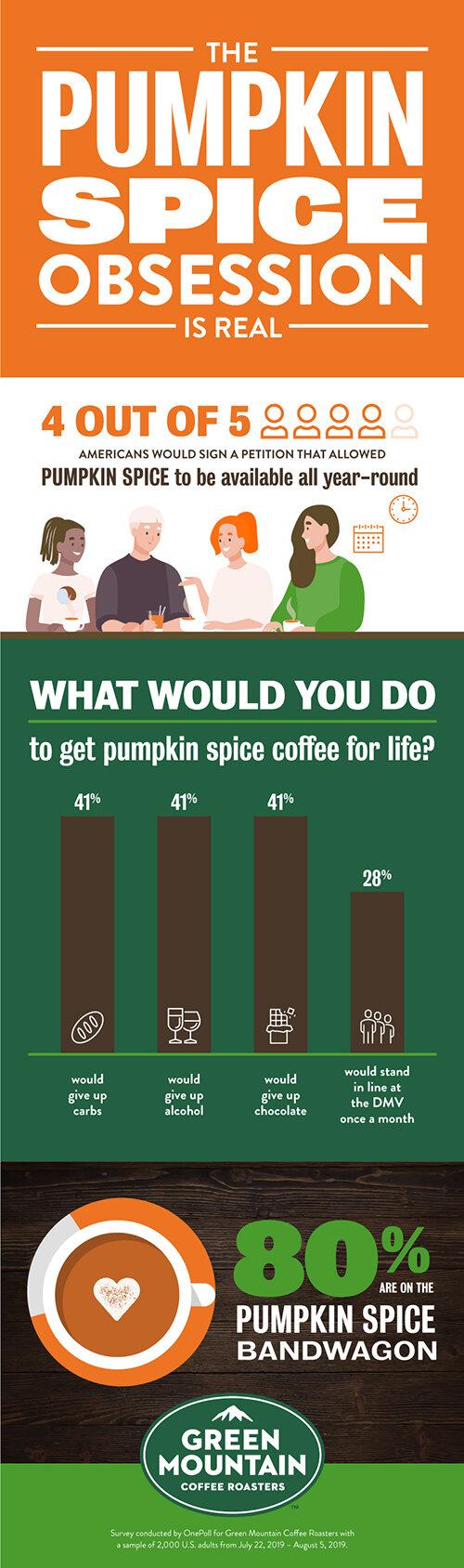 pumpkin-spice-obsession-v2.jpg