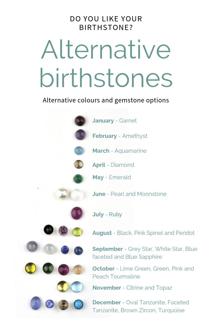 Alternative birthstones pin copy.jpg