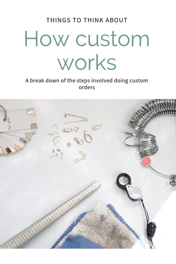 How custom works.jpg