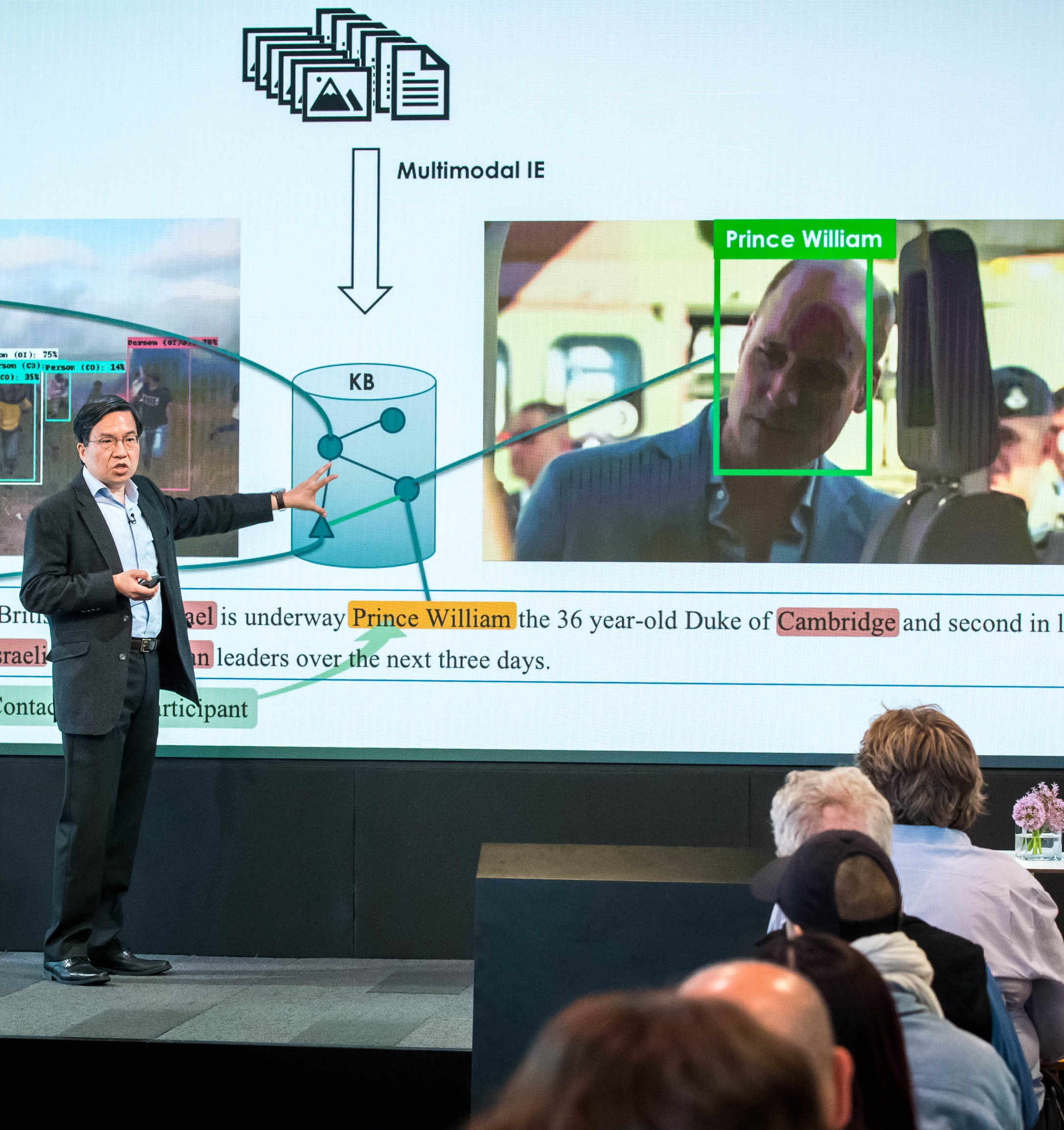 FROM FOOTAGE TO KNOWLEDGE: NEWS STORY UNDERSTANDING FROM RAW VIDEO WITH AI - Columbia University & Rensselaer Polytechnic Institute (RPI). Supported by HearstTeam Members: Shih-Fu Chang, Alireza Zareian, and Spencer WhiteheadThe team developed an AI tool to process raw video footage of news stories. The resulting data and structured database contain comprehensive information around a story, including events, entities, and their relationships. Applications include video editing, search, summarization and more. Additional team members: Manling Li and Heng Ji.