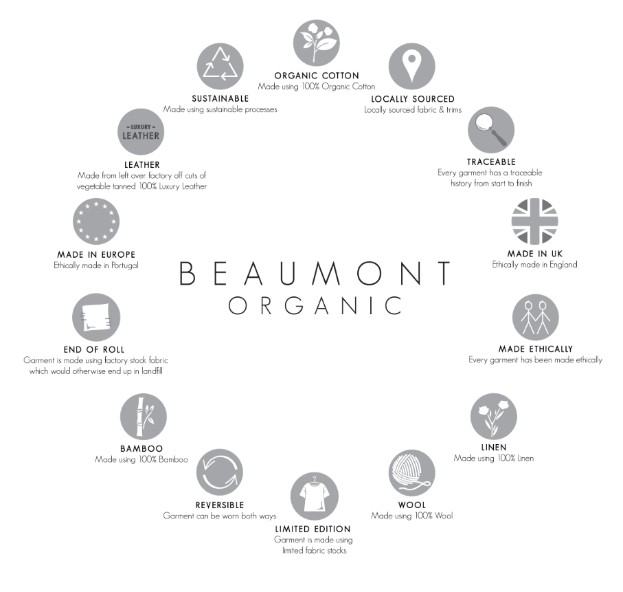 beaumont organic.png