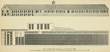 A drawing of Pratt's tannery from 1844.