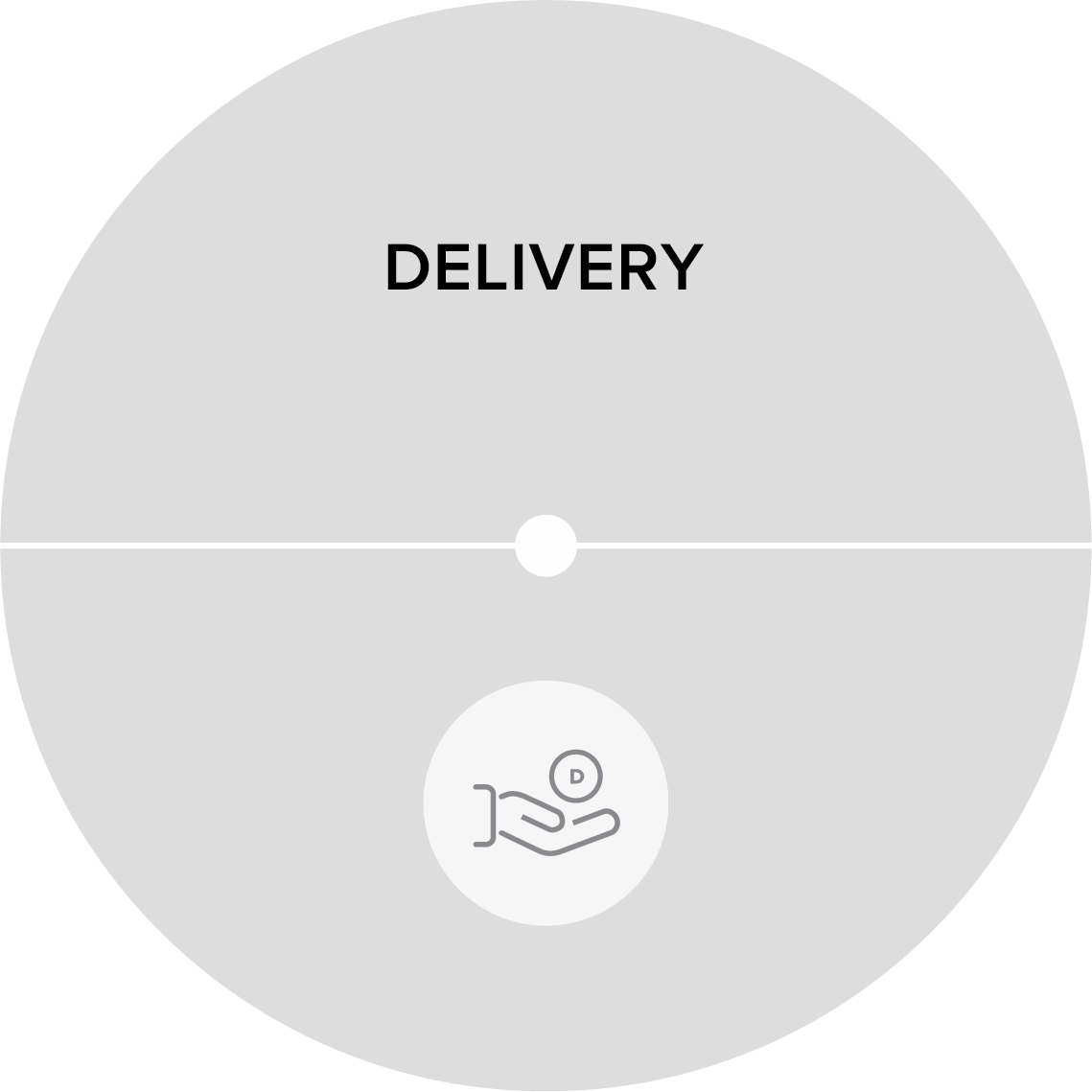 KDC_Delivery.png