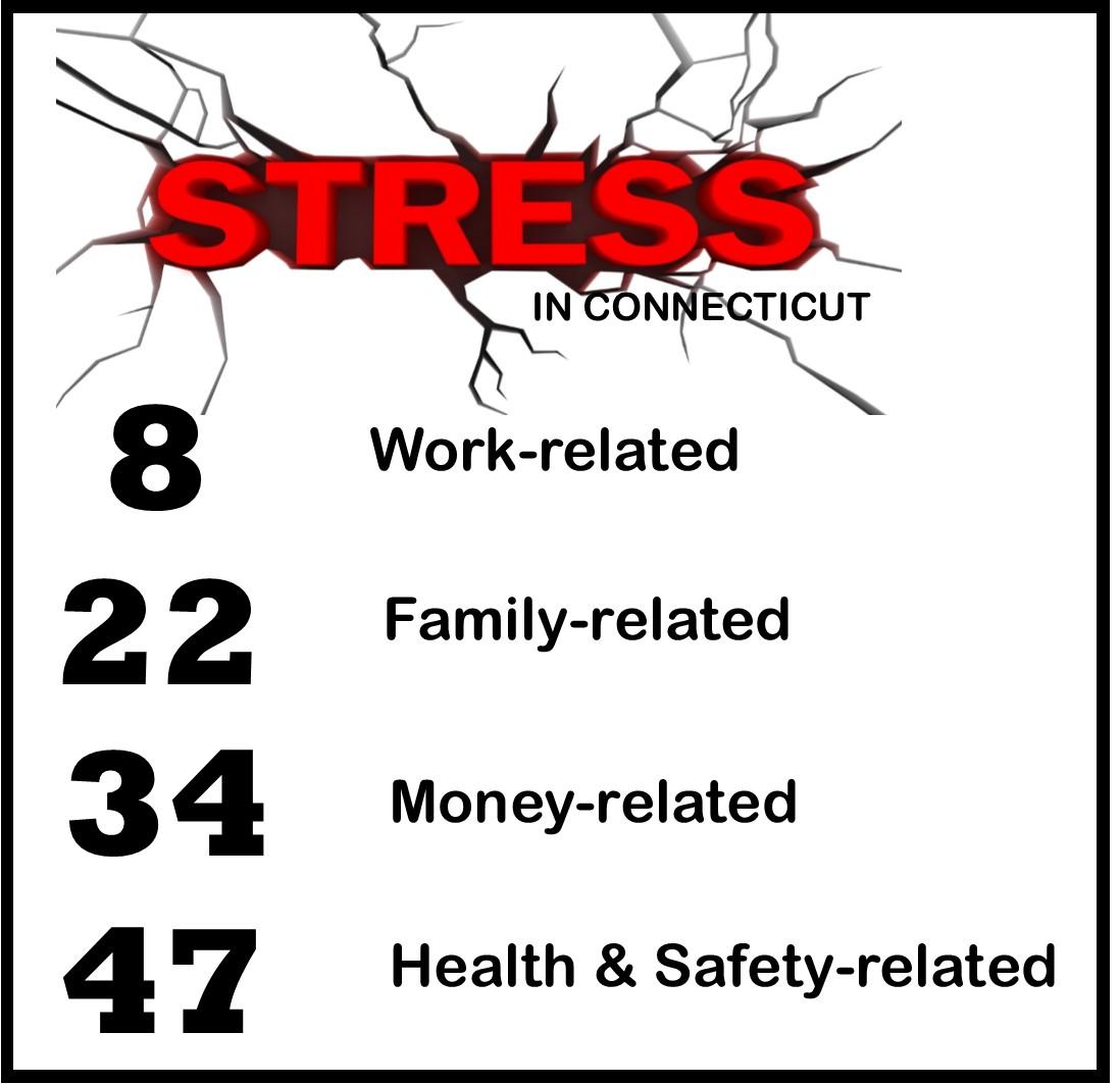 stress chart.jpg