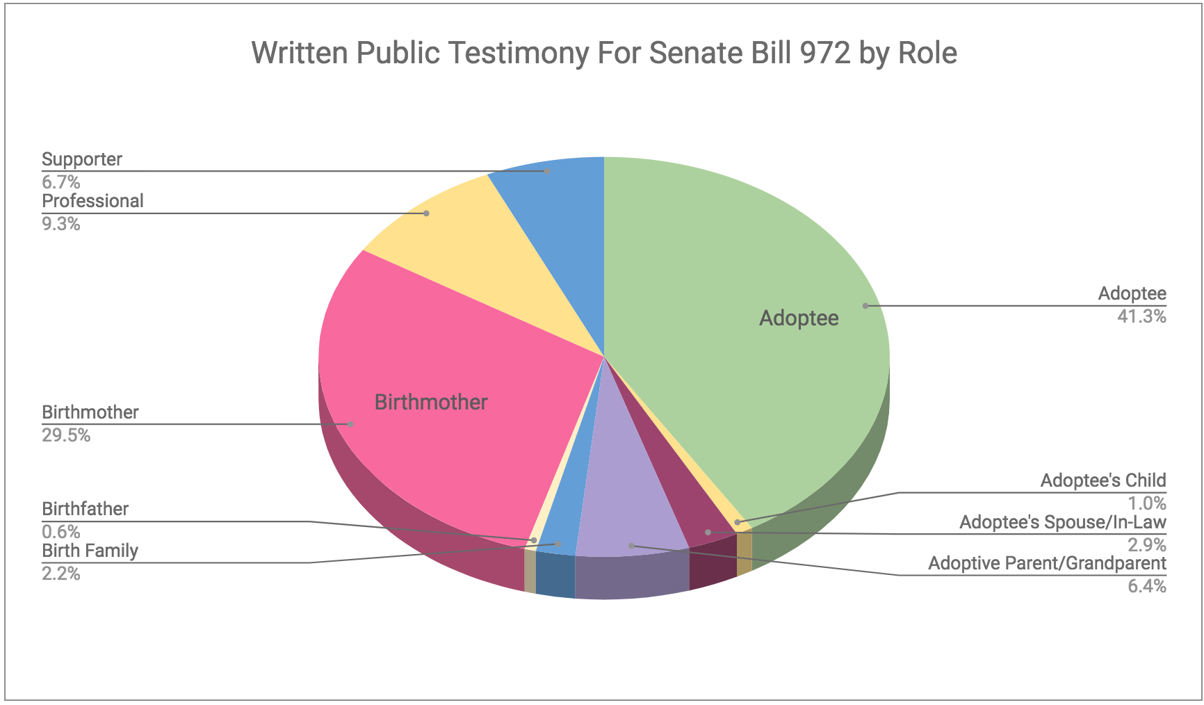 image-senate-bill-972-testimonies.png
