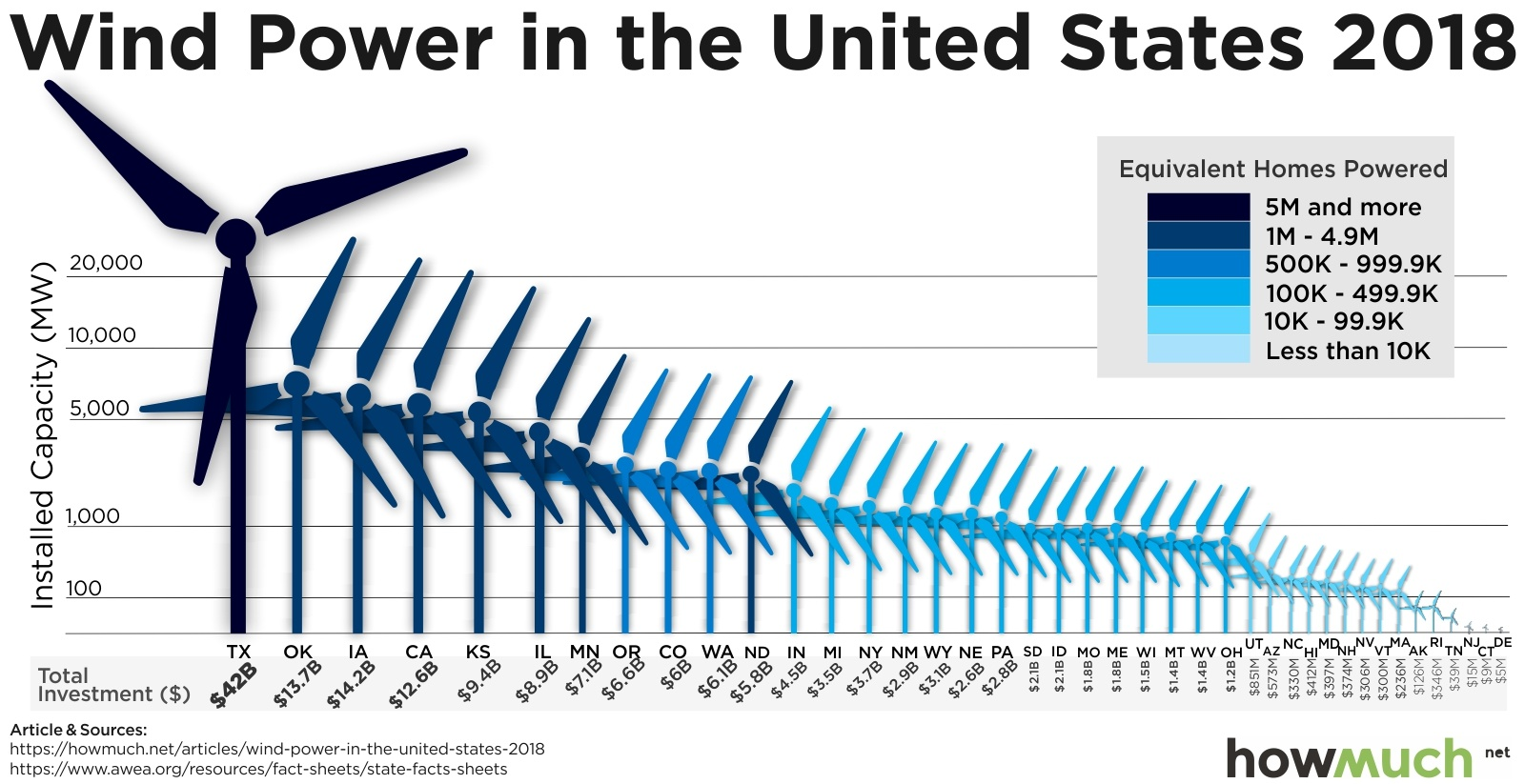 wind-power-in-the-united-states-2018-2cf9.jpg