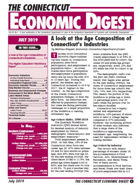 Economic Digest.png