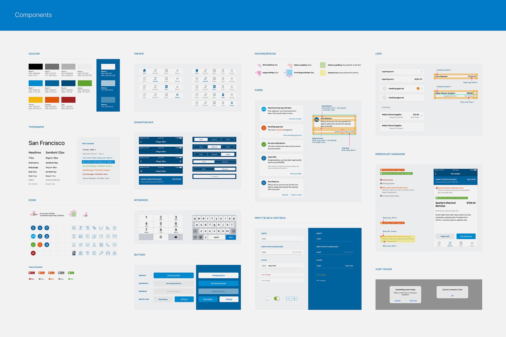 UX Tyro App-03.jpg