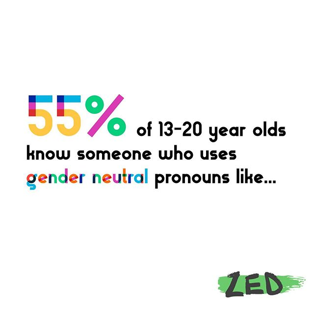 With Pride this weekend, we wanted to share a 2SLGBTQIA+ #GenZ fact with you. Check out our IG Story to get your gender neutral phone background to celebrate Pride! 💜💙💚💛🧡❤️ . . . . . #weareZED #generationz #socialmediamarketing #loveislove #socialmediatips #socialmarketing #socialmediaguru #genzmarketing #digitalmarketing #bornperfect #businessconsulting #consultingfirm #teenagerposts #teenposts #canadianmarketing #youngentrepreneur #youngentrepreneurs #startupbusiness #entrepreneursofinstagram #lgbtq #socialmediamanager #successmindset #businesspassion #alwayslearning #genderneutral #accelerateacceptance #entrepreneurslife #pride2019 #digitalnomad