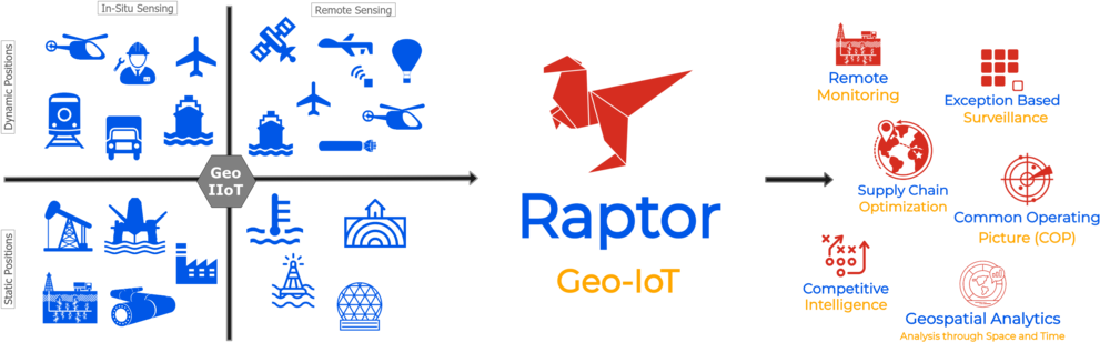 Raptor-Copy+of+High+Level+Overview+(1).png