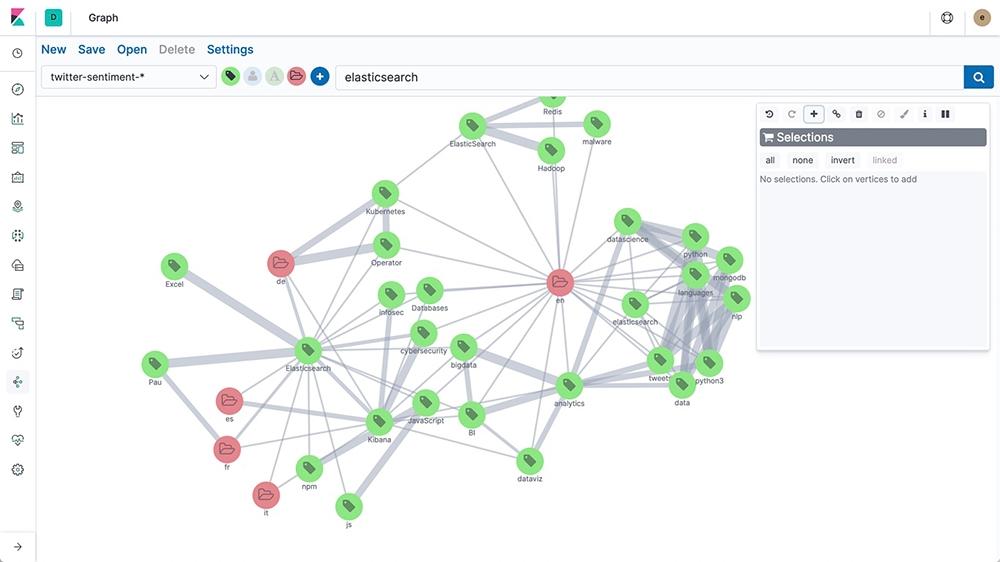 kibana-graph.jpg