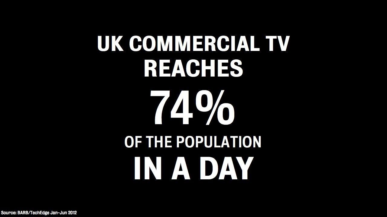 TV is Dead.003