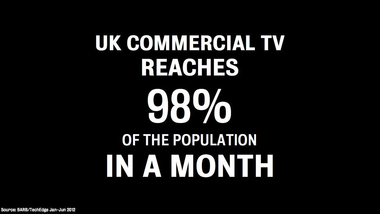 TV is Dead.005