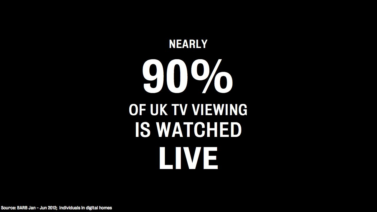TV is Dead.006