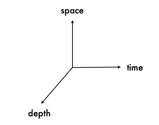 three dimensional ideas.001