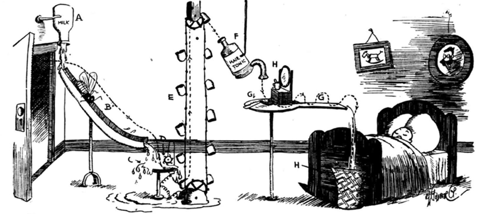 A cartoon of an original Goldberg machine.