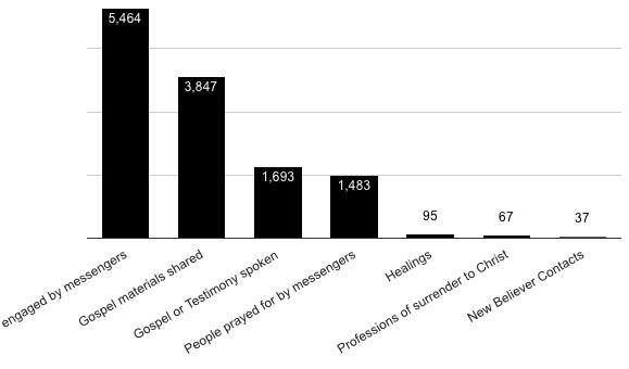 2016-stats-1.jpg