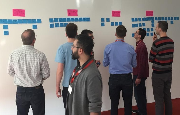 Agile team during EPIC and Story creation and evaluation