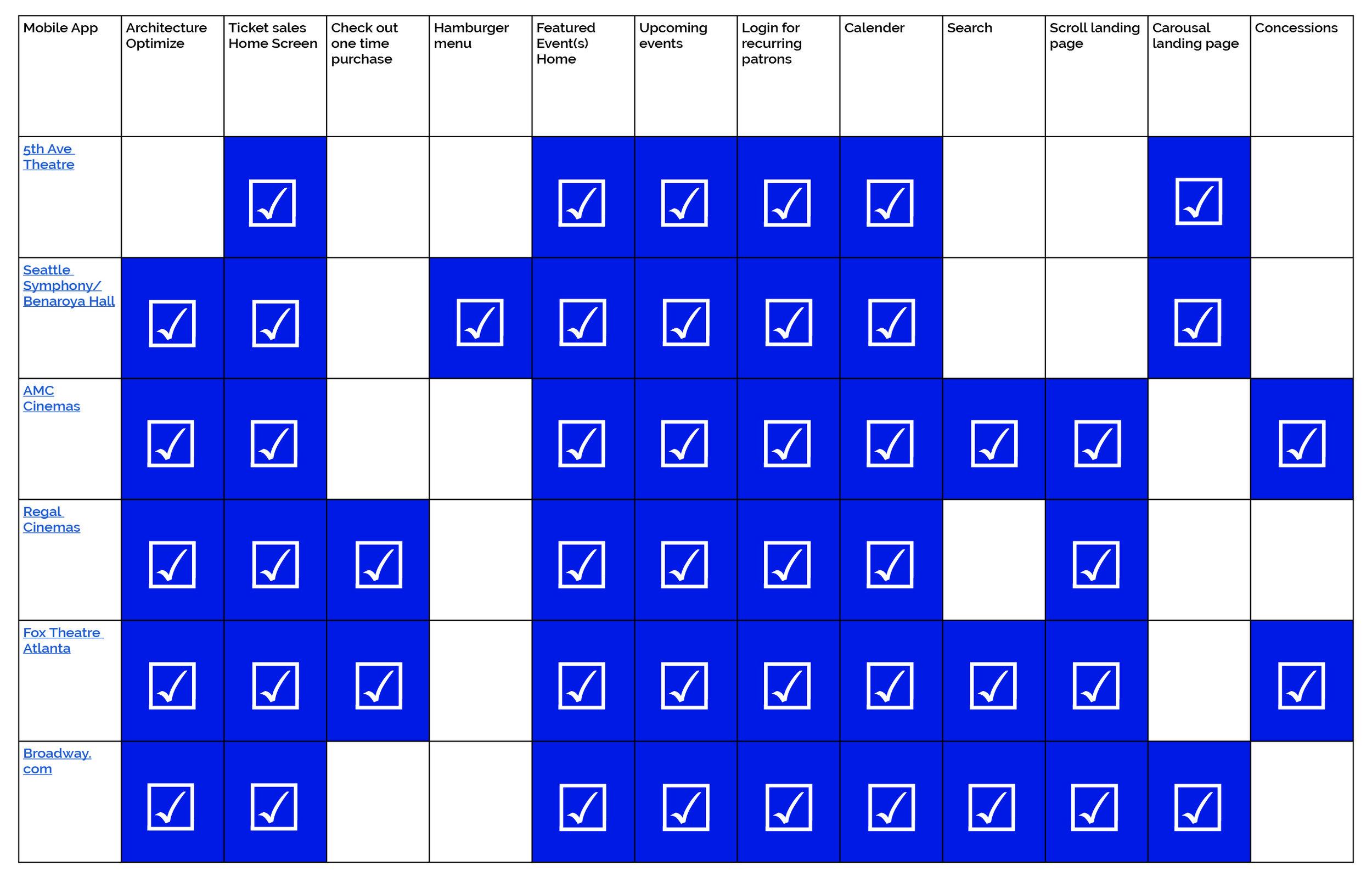 Competitve Analysis P3.jpg