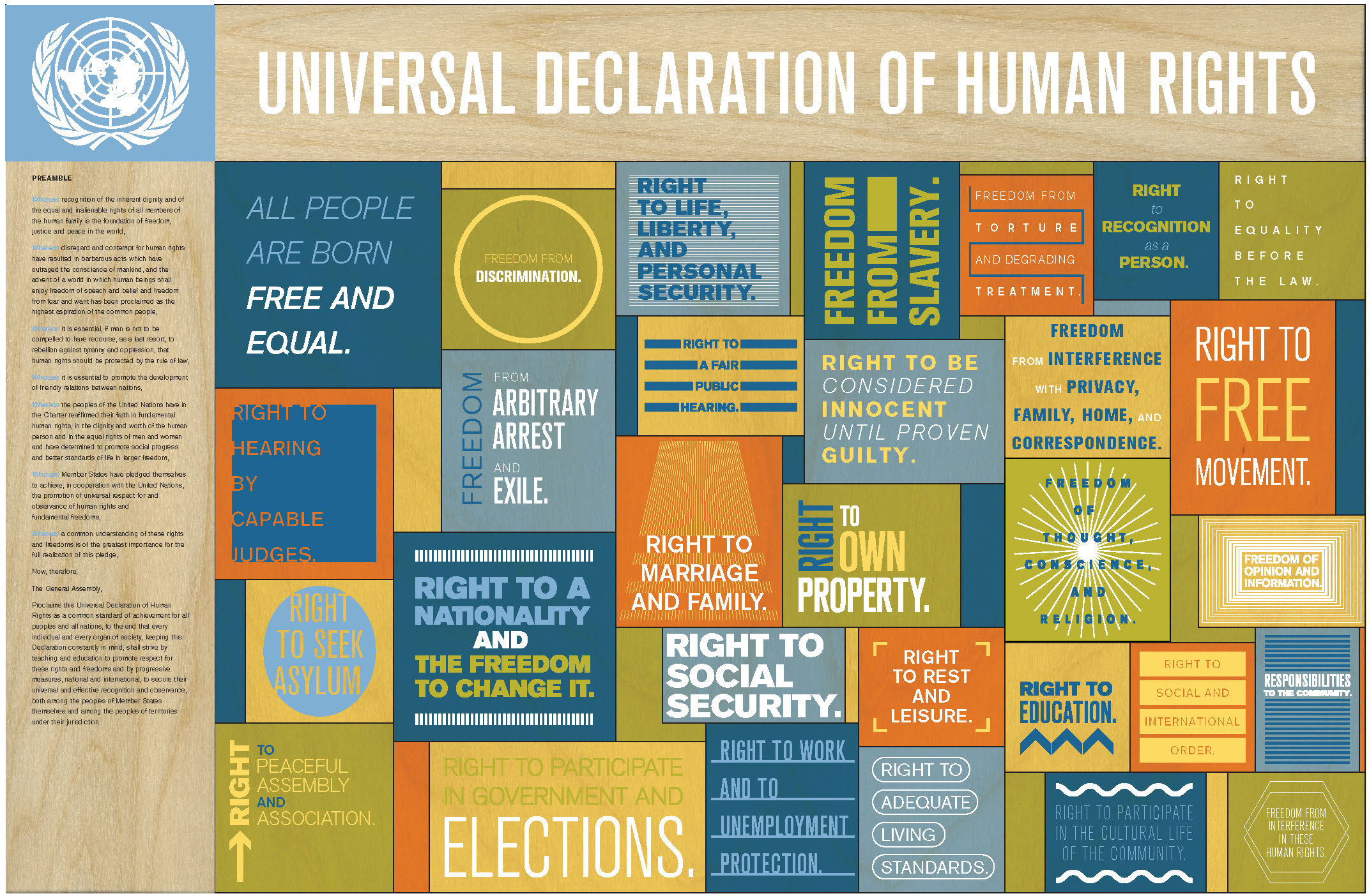 universal Declaration of Human Rights - Mock Up