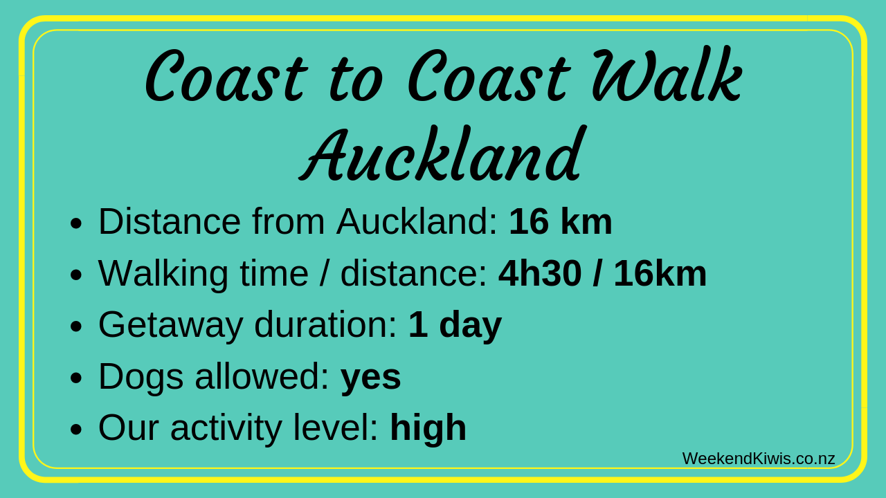 Coast to Coast Walk Auckland New Zealand.png