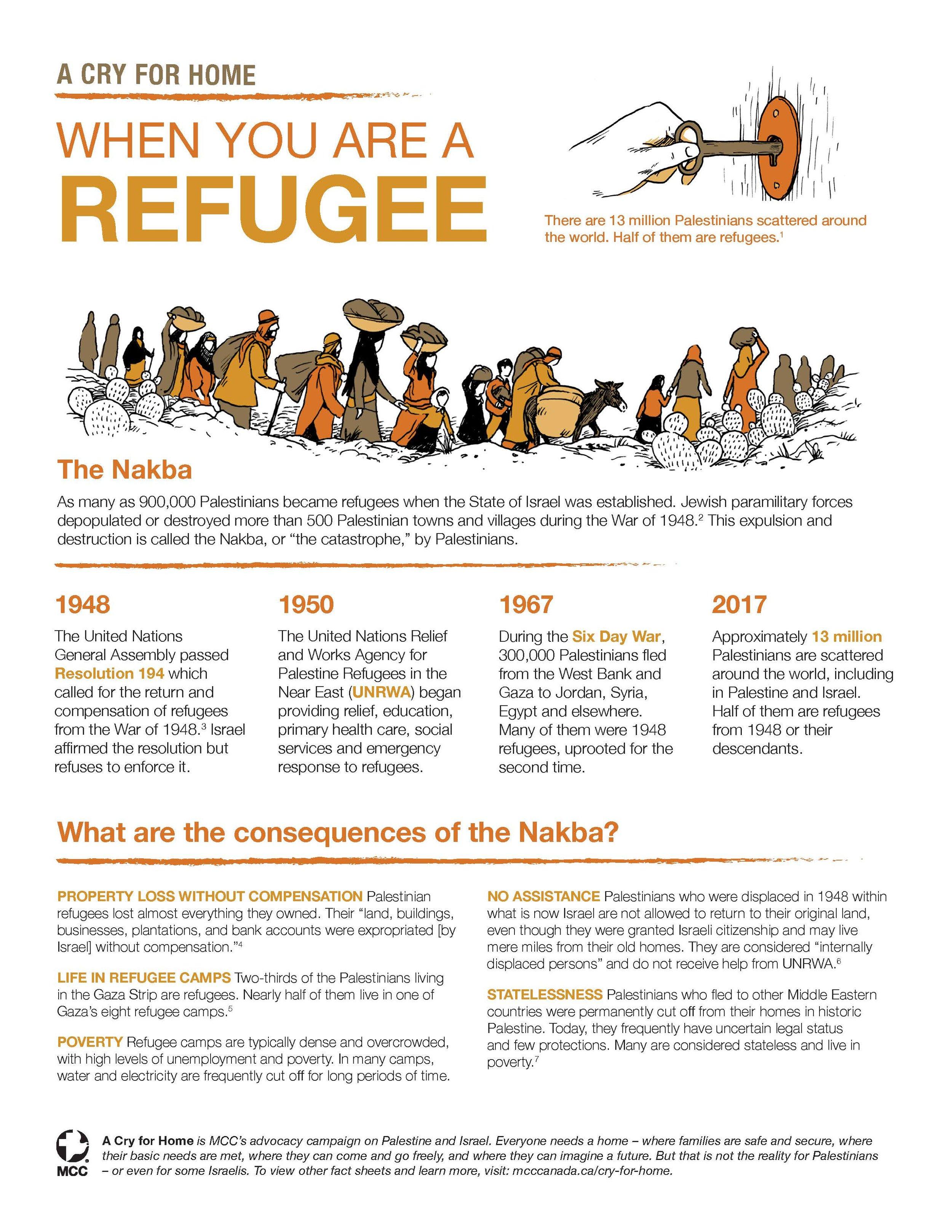 acfh-fact_sheet-refugee-final_Page_1.jpg