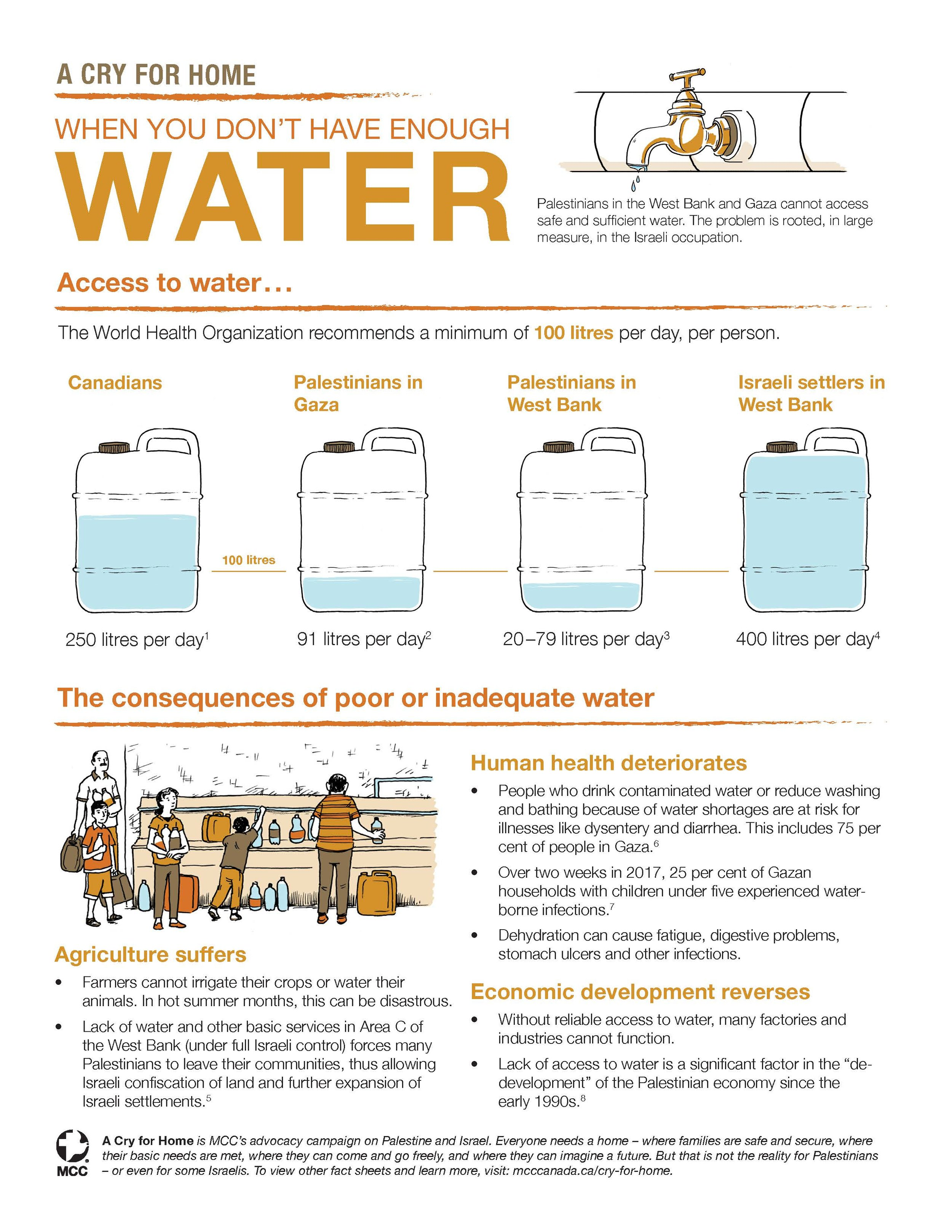 2017-09-12_acfh-fact_sheet-water_Page_1.jpg