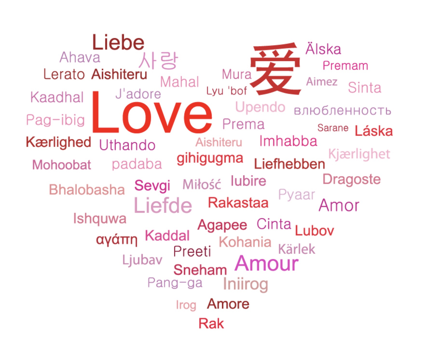 Love in Many Languages.jpg