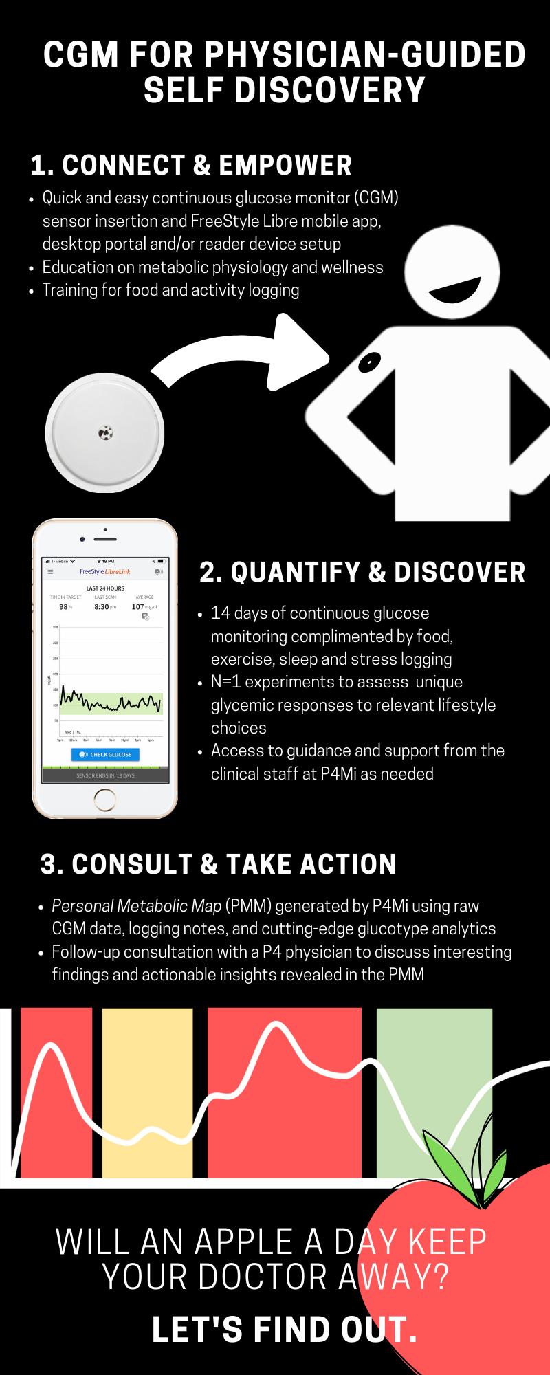 CGM Program Infographic-2.png