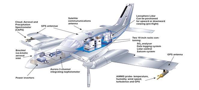 cessna421C-diagram.jpg