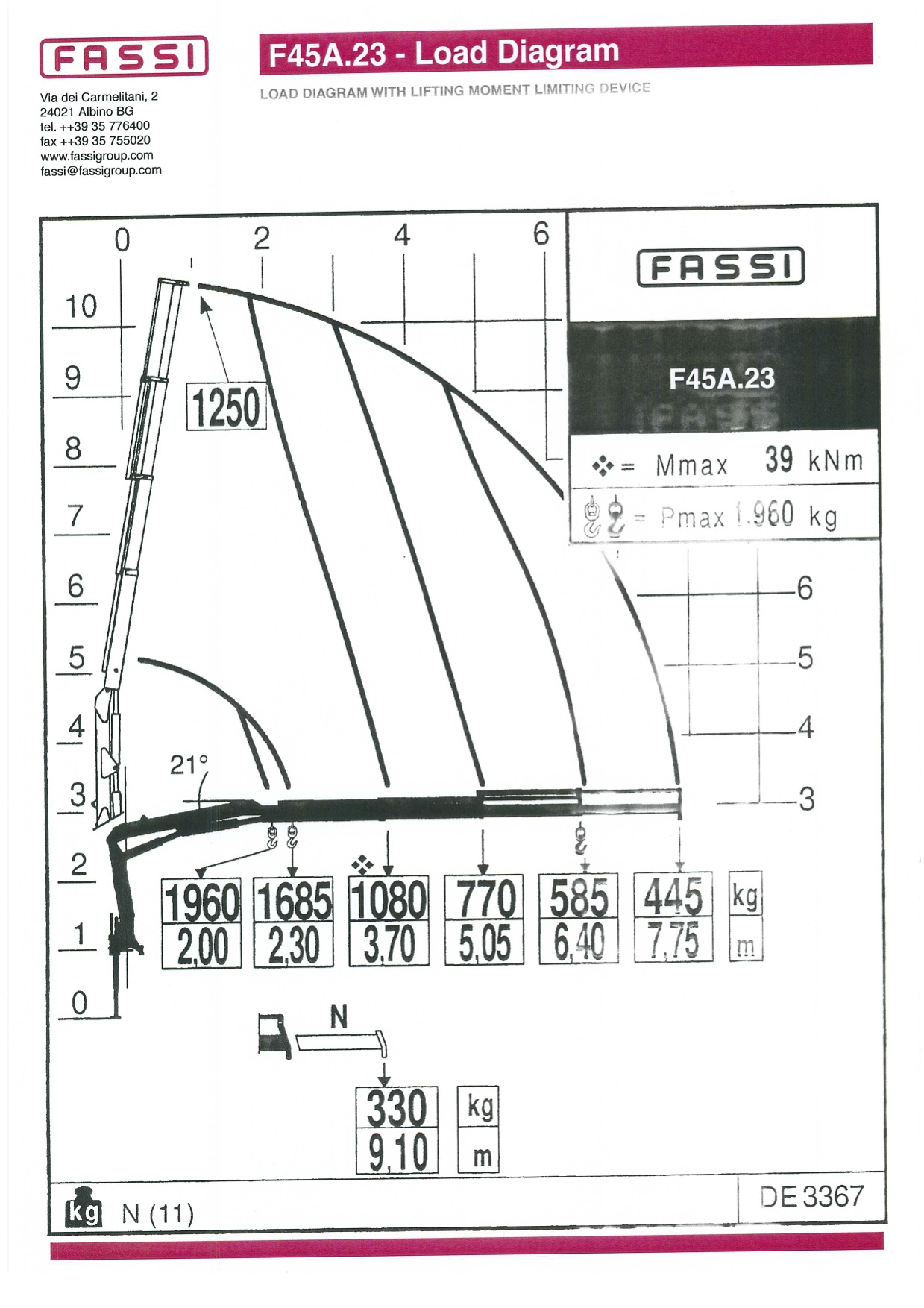 HYRAIL-FTS700-Isuzu-Hirail_Crane-Truck-Load-Chart.jpg