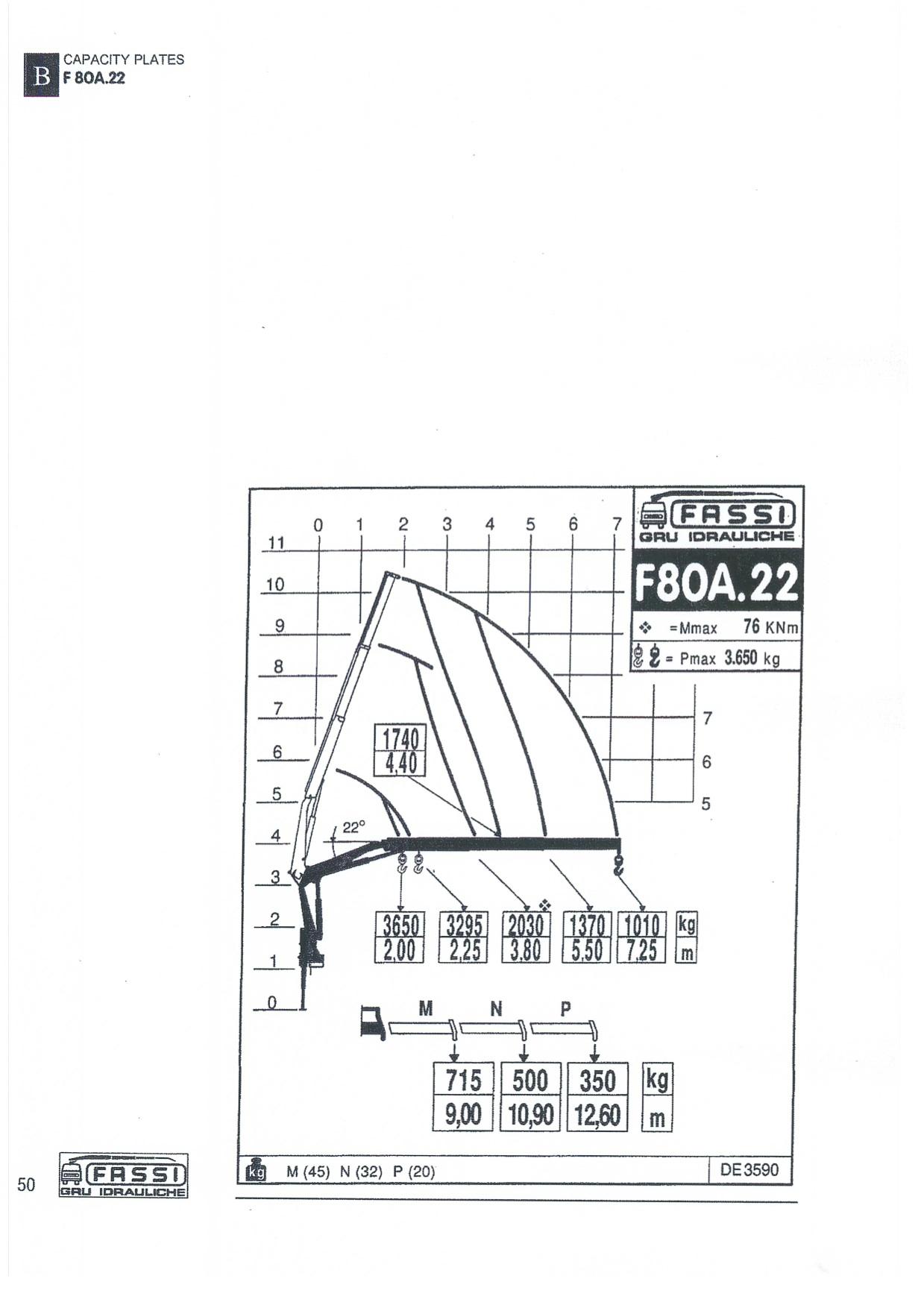 RAILON-Hirail-Crane-Truck-Isuzu-FVR13-Load-Chart.jpg