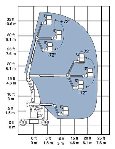 AY44AW-Isuzu-FVR750-Hirail-Cherry-Picker-Large-Tray-Load-Chart-1.jpg