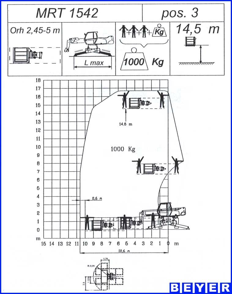 94130C-Manitou-Hirail-Telehandler-MANISCOPIC-1.jpg