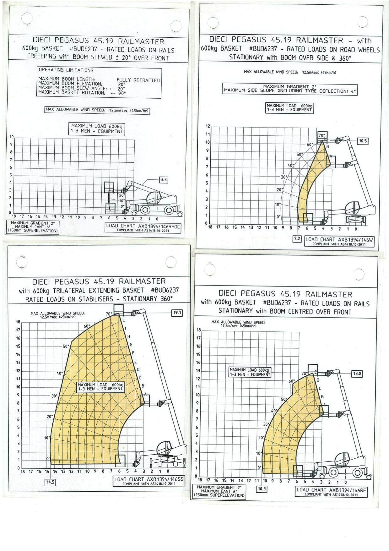 58577D-Dieci-PEGASUS-RAIL-MASTER-Telehandler-Load-Charts-3.jpg