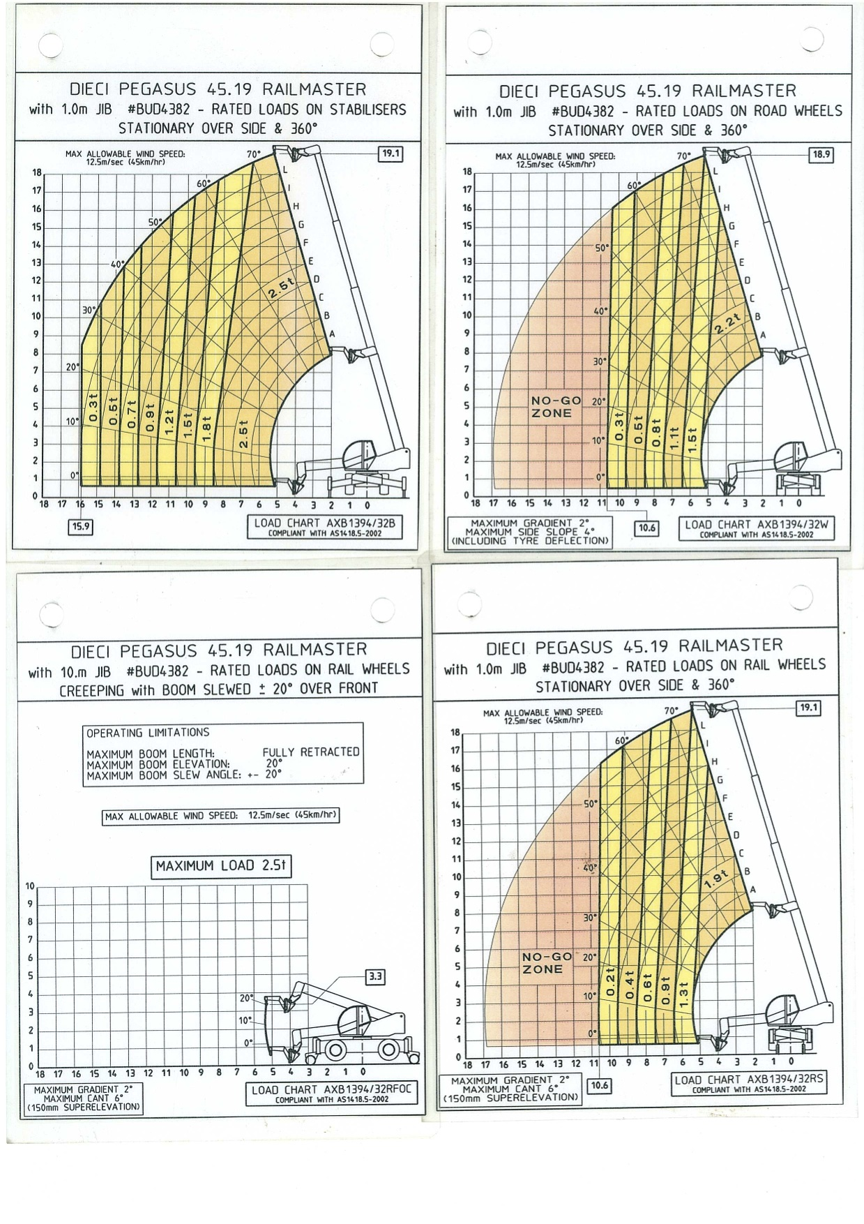 58577D-Dieci-PEGASUS-RAIL-MASTER-Telehandler-Load-Charts-6.jpg