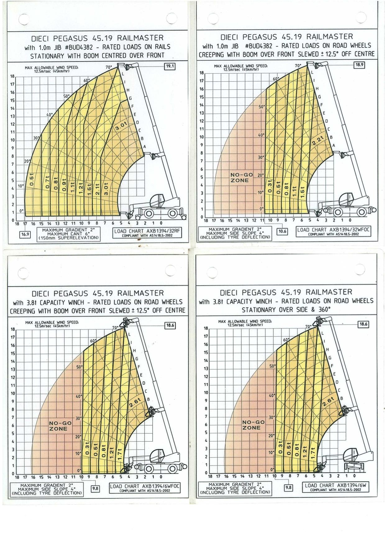 58577D-Dieci-PEGASUS-RAIL-MASTER-Telehandler-Load-Charts-7.jpg