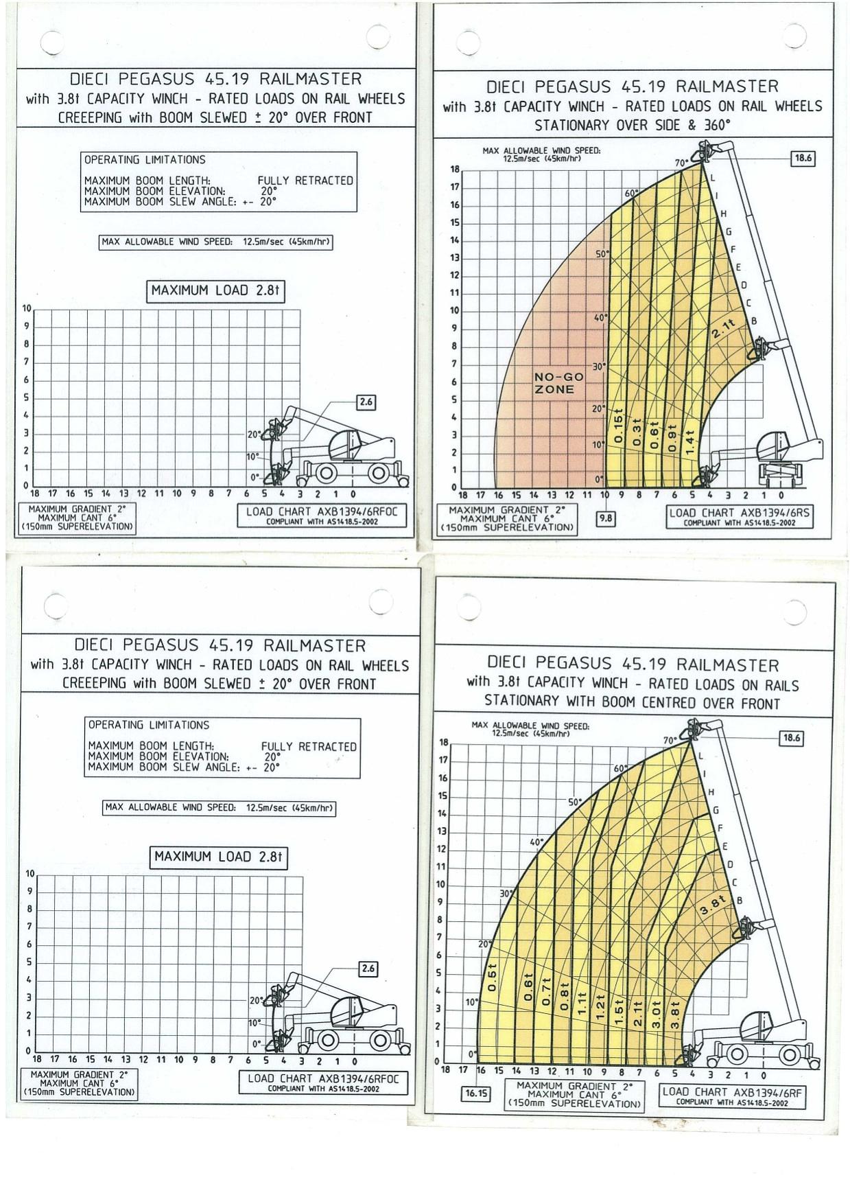 58577D-Dieci-PEGASUS-RAIL-MASTER-Telehandler-Load-Charts-8.jpg