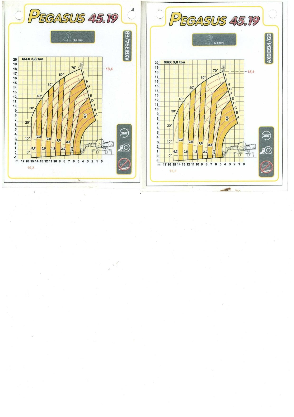 58577D-Dieci-PEGASUS-RAIL-MASTER-Telehandler-Load-Charts-9.jpg