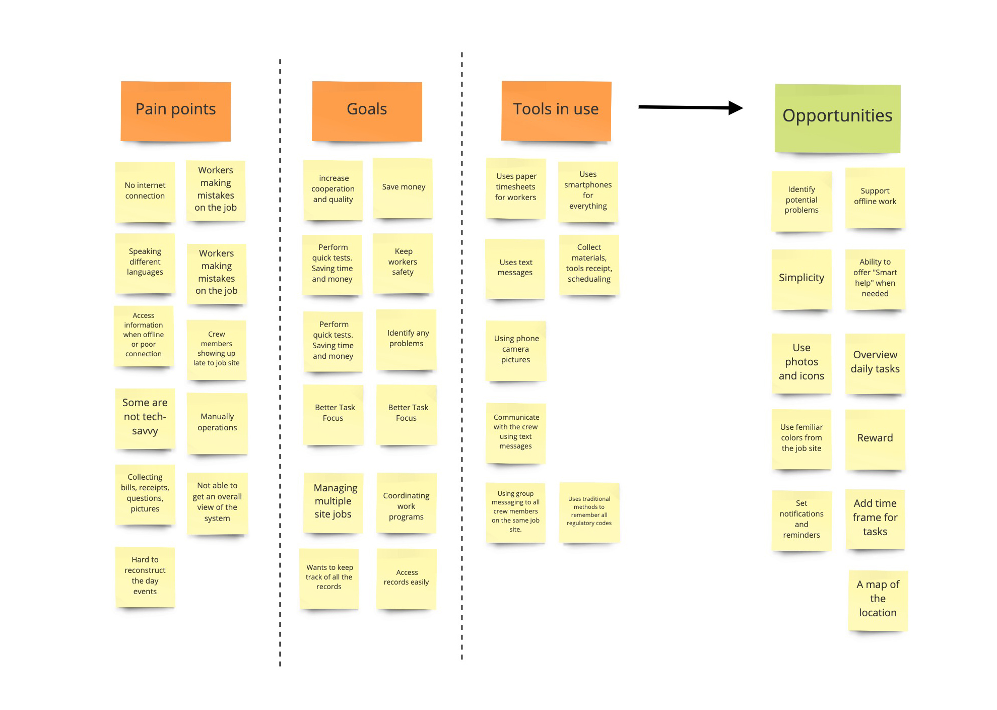 User Story Map new size.jpg