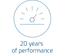 20 years of performance