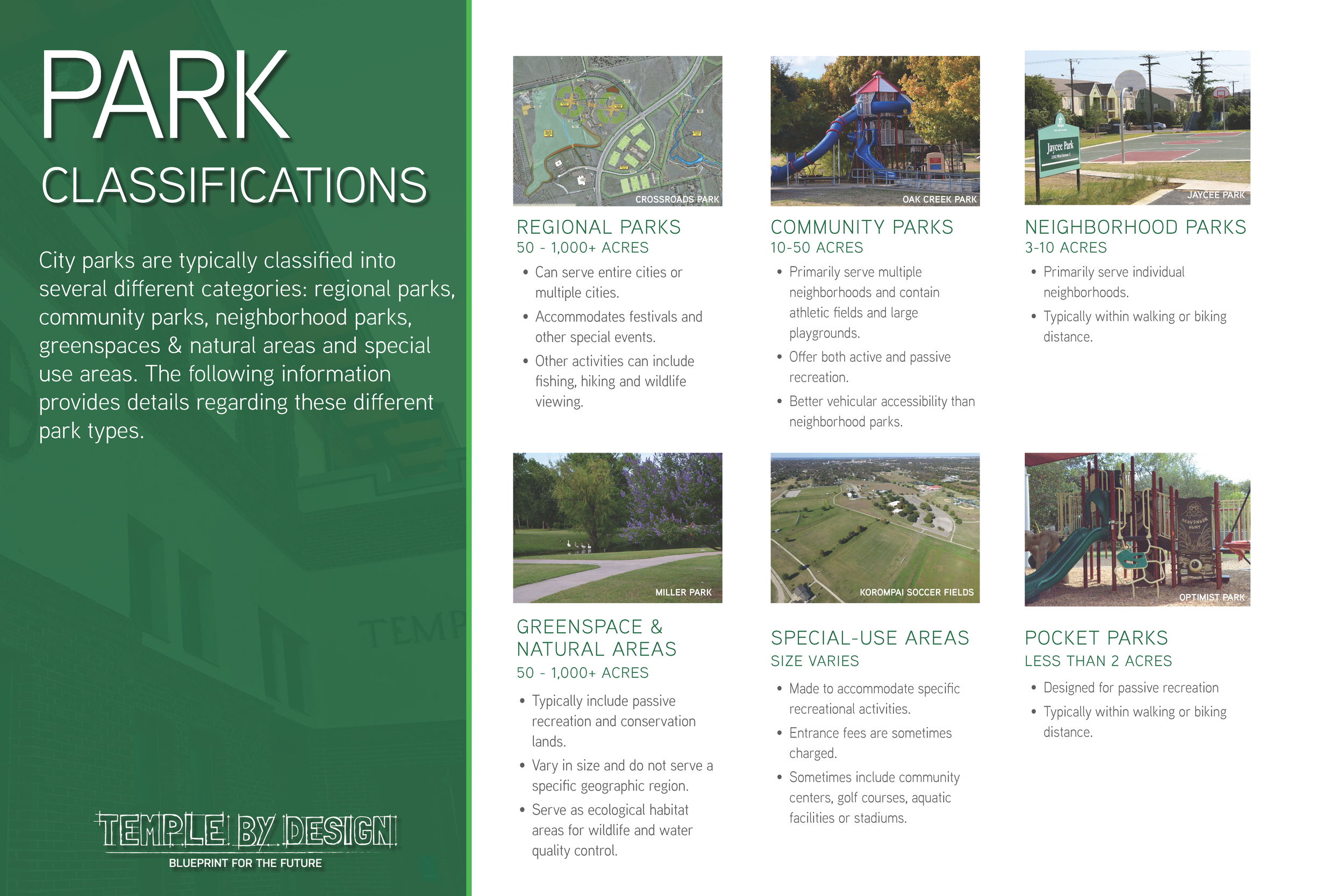 Joint Open House Boards Parks (24x36) Final Draft 5-21-19 Final_Page_15.png