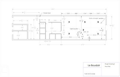 store-layout-400x267.jpg