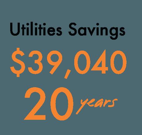 20 years Utilities Savings.png