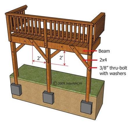 Balcony Deck Construction