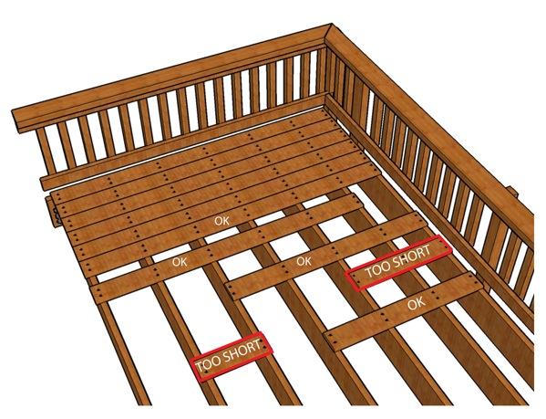 Deck Composition