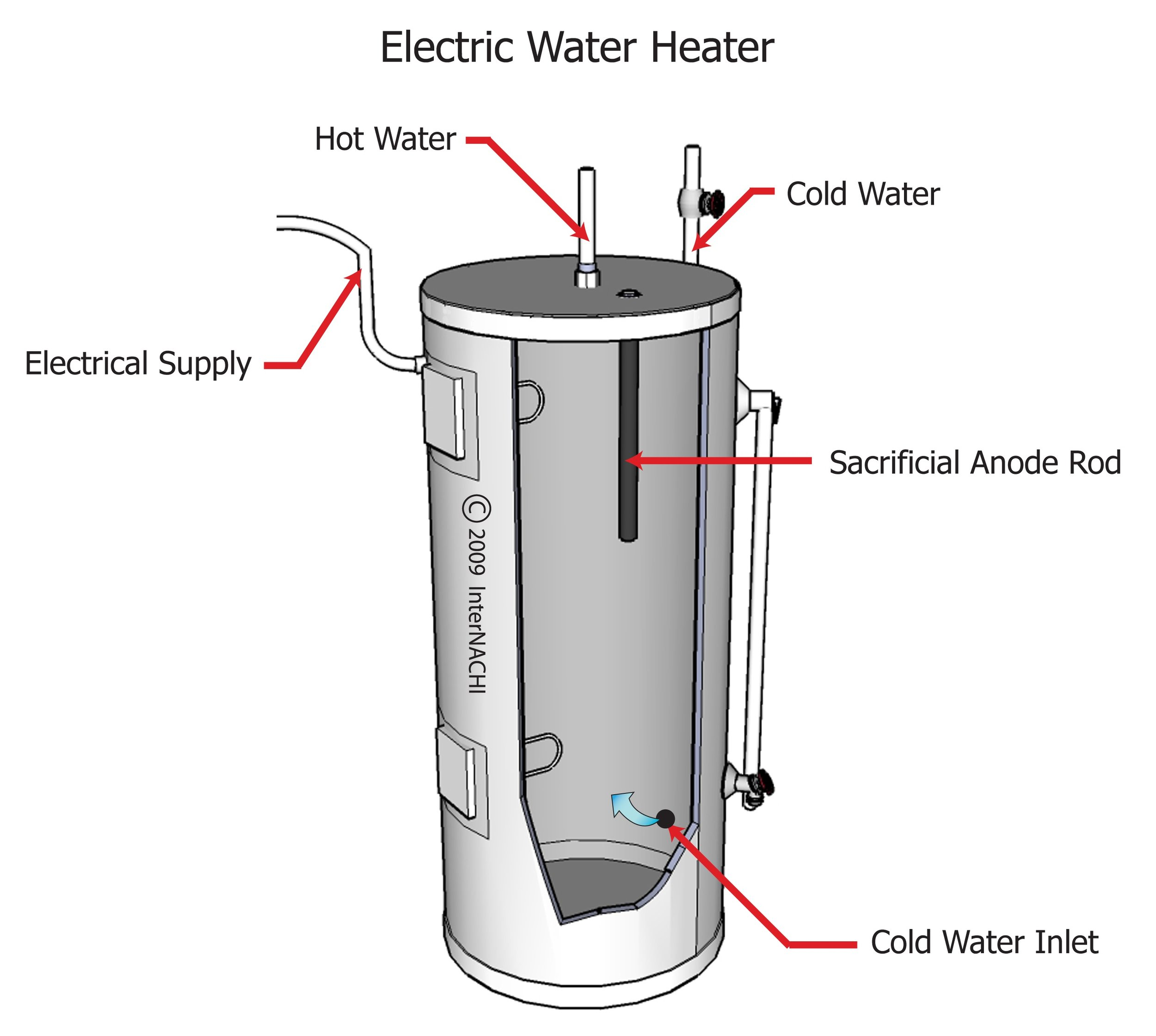 Electric Water Heater Parts