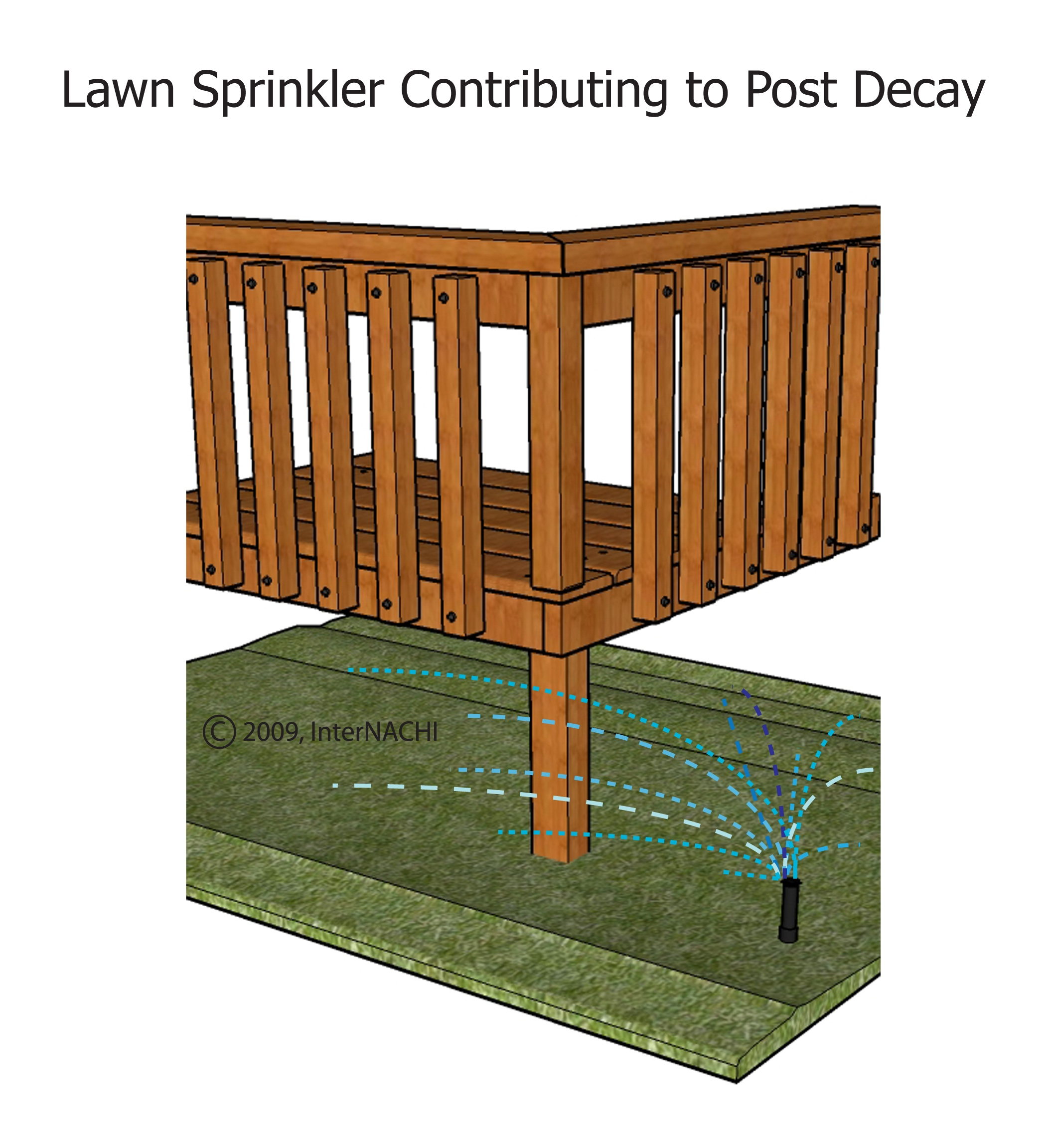 Lawn Sprinkler causes deck decay